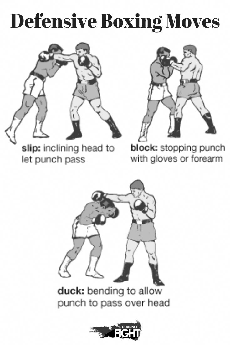 Defensive Moves: Slip, Block, Duck. #kravmagatraining