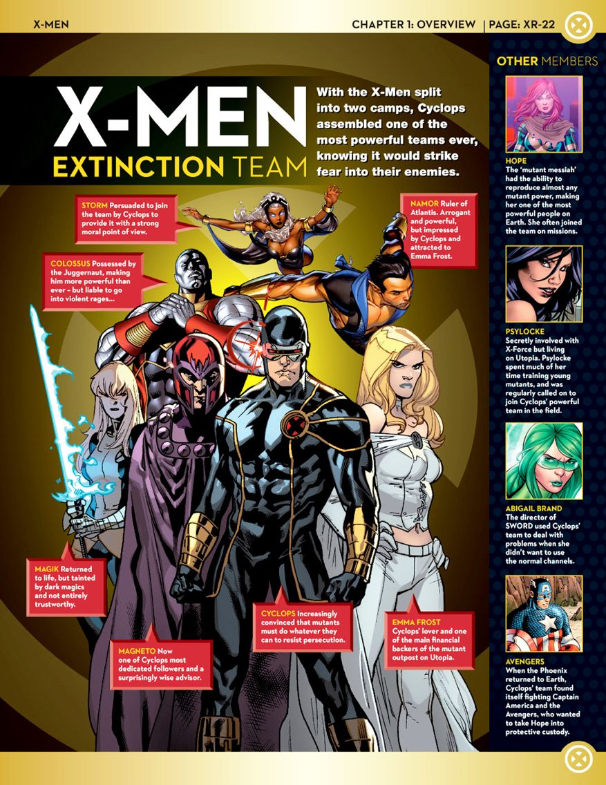 X Men Extinction Team X Men Marvel Superheroes Marvel Characters