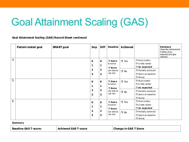 Pin On Goal Attainment Scaling