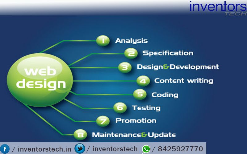 www.inventorstech.in  Complete Web Solution@ Inventors tech Web Site Designing | Web Development | Software Development | Internet Marketing | Social Media Marketing | Search Engine Optimization.