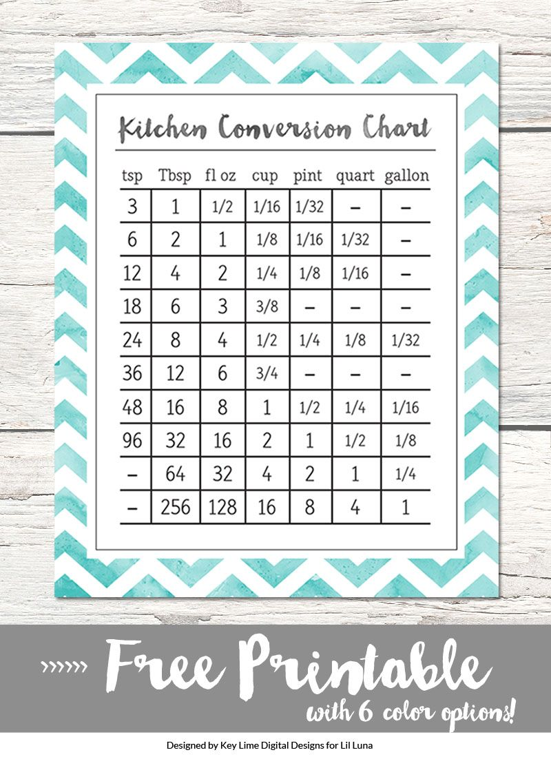 Free Kitchen Conversion Charts Print  Available In  Colors