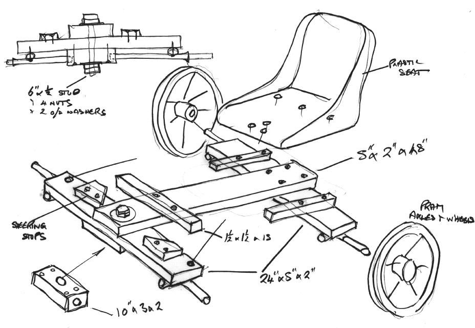 Soapbox Kart Design Possible Plan For A Soap Box Cart