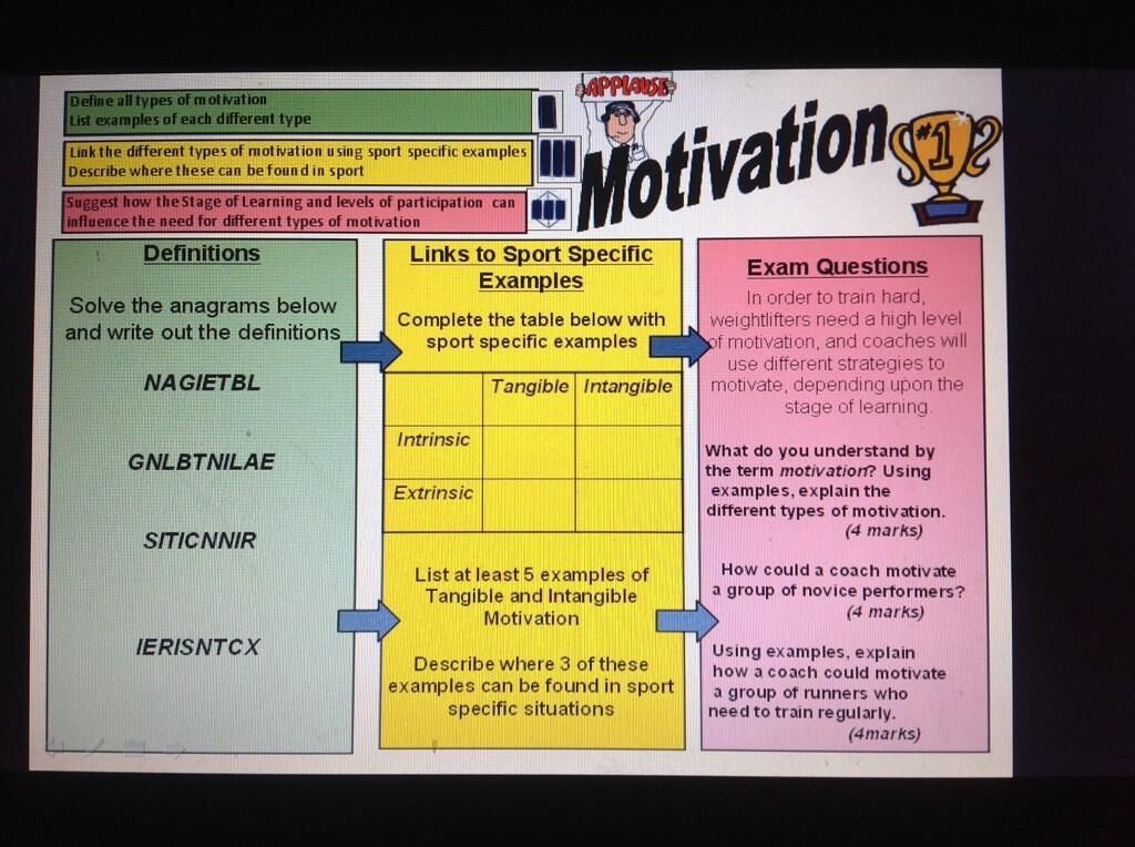 Motivation AS PE Teaching, This or that questions