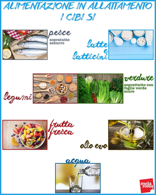 keto e dieta per lallattamento