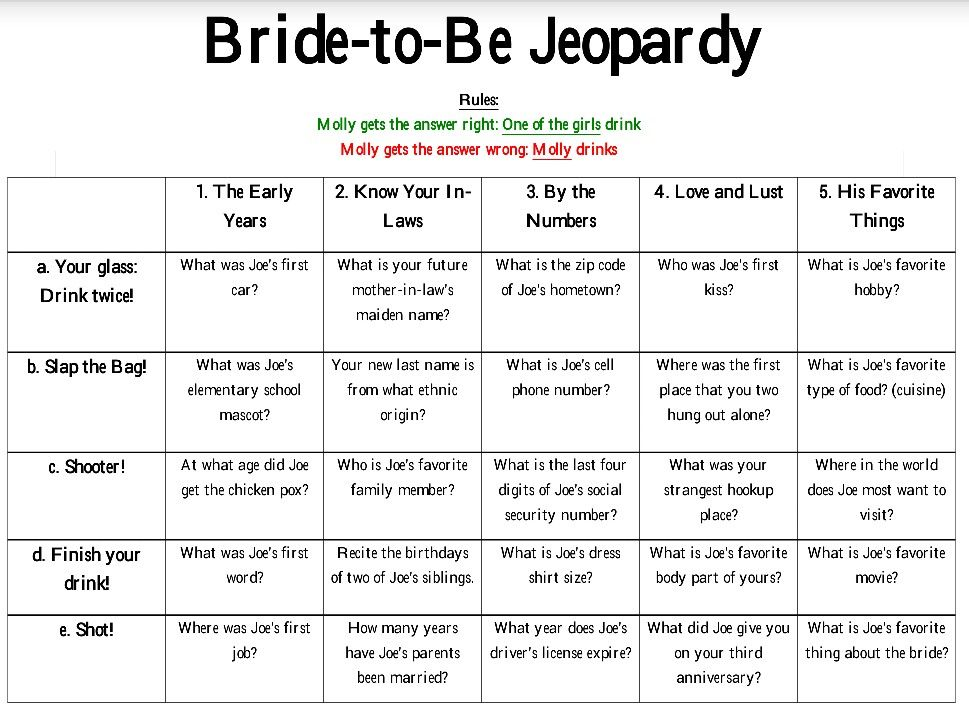 Bride To Be Jeopardy For Bachelorette Party Points Are Drinks Take Gives Away Correct Answers Takes Wrong