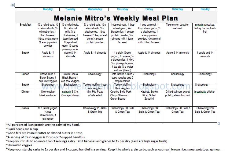 Committed to Get Fit: Melanie Mitro's Weekly Clean Eating Meal ...