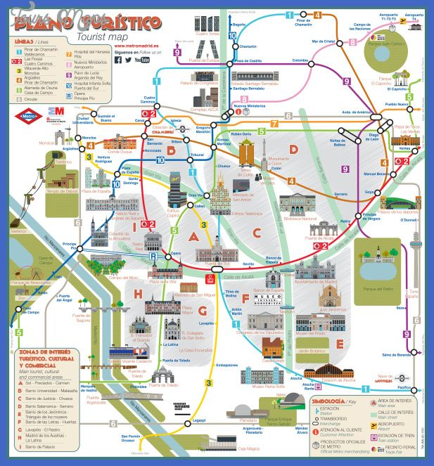 Cool Syria Map Tourist Attractions Tours Maps Pinterest: Map Madrid Spain Tourist Attractions At Infoasik.co
