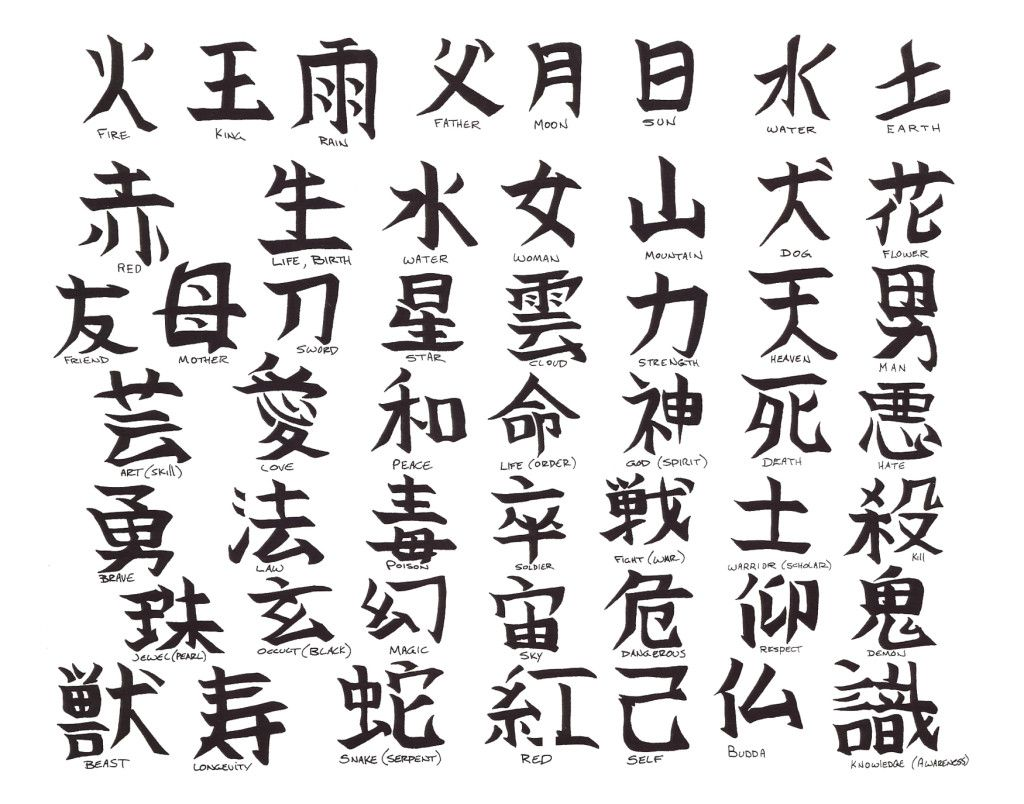 List of chinese characters and meanings google search mandarin list of chinese characters and meanings google search biocorpaavc Images