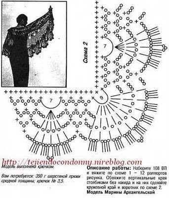 fili viola schema 1