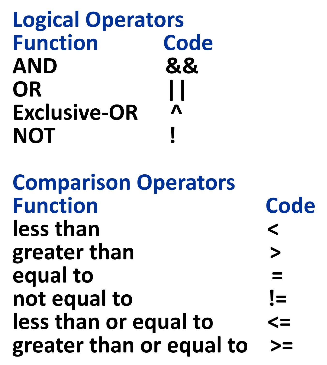 Logical Operators Logic Coding Less Than Greater Than