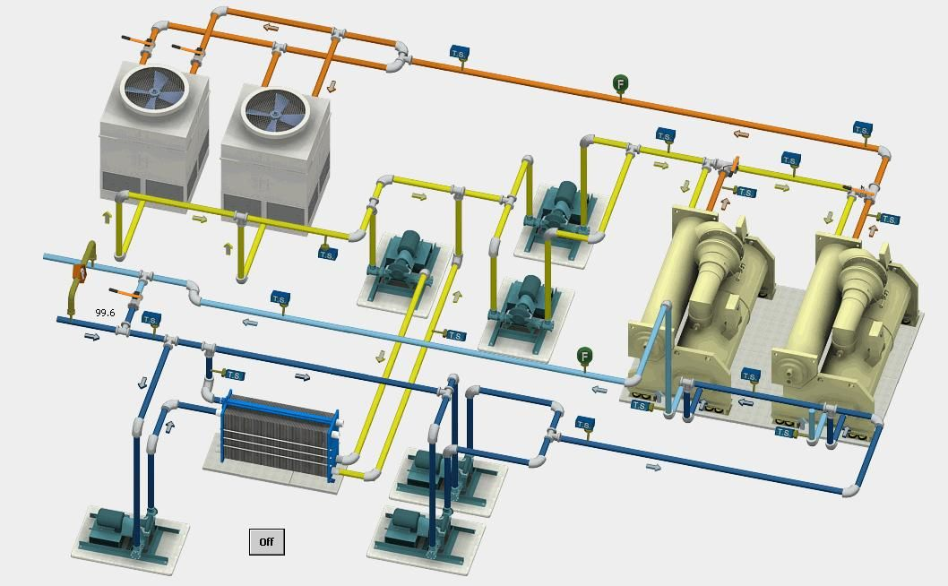 CAD Outsourcing has a hands-on experience in HVAC coordinated shop