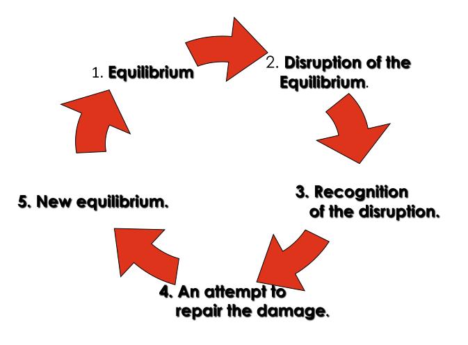 Tzvetan Todorov Equilibrium Media Studies Theories Narrator