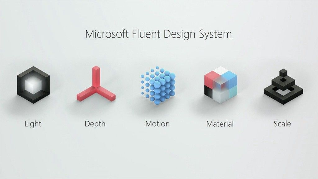 Microsoft pokazuje wicej fluent design przed aktualizacj explore fluent design microsoft windows and more ccuart Gallery