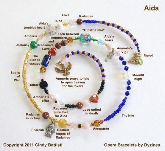The Aida Opera Bracelet   Opera Bracelets   Bracelets, Opera