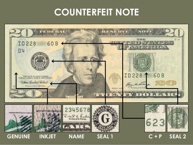 Detecting Counterfeit Currency | Crime Prevention | Homemade gifts