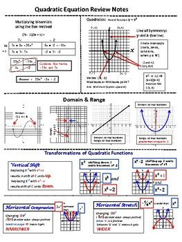 Quadratic Function Review With Images Quadratic Functions