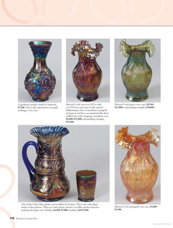 Carnival Glass Identification And Price Guide User Guide Manual