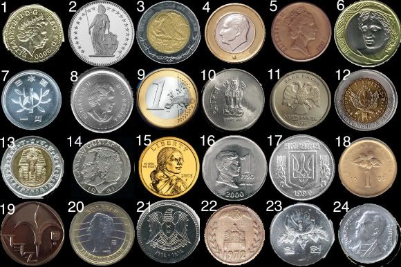Money Names Of The World Can You Name The Country Where These