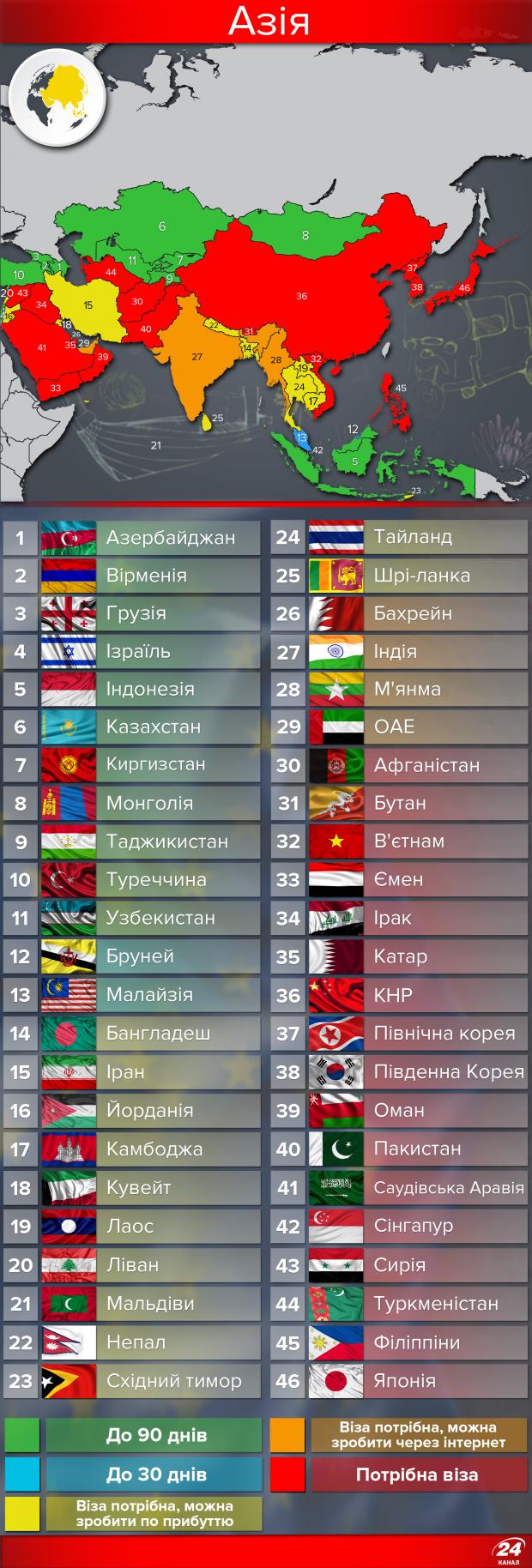 Безвізові країни для українців 2017 повний список