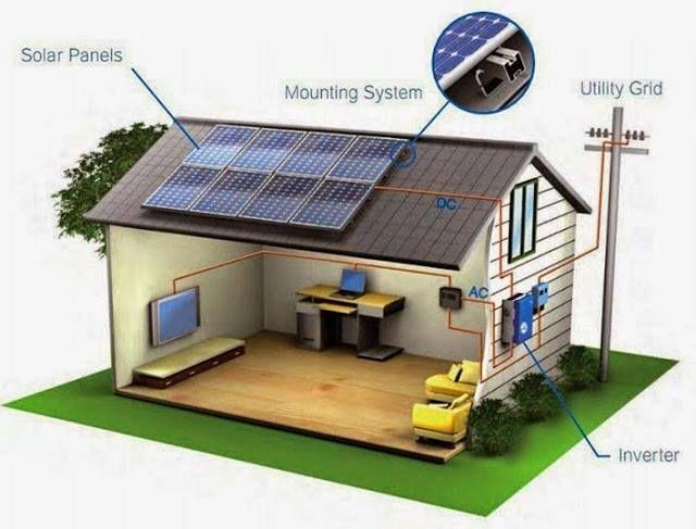 transformer parts electrical engineering books wind turbines rh pinterest com Solar DC Wiring Solar DC Wiring