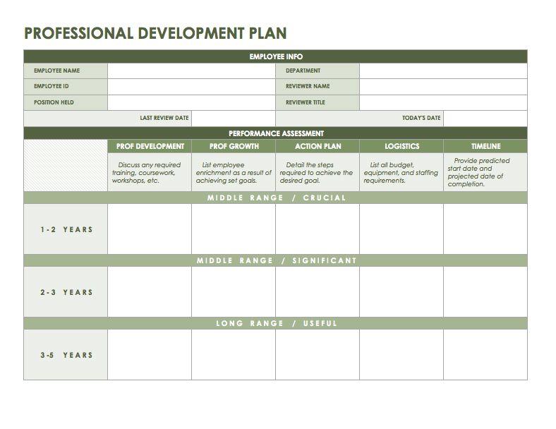 Professional Development Plan template Pinterest Templates