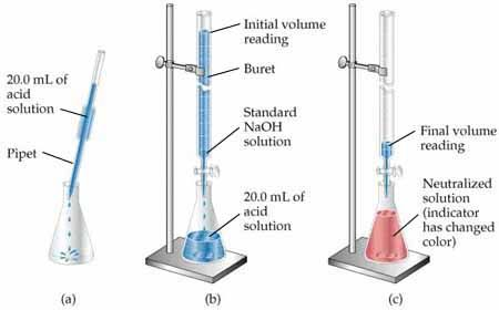 preparation of sodium chloride through titration The only method of preparing a water soluble salt from a water soluble base ( also called an alkali) is to use titration this is where a known volume of base is.