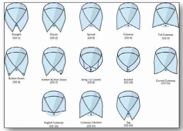 tuxedo shirt collar types