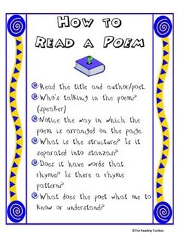 How To Read A Poem Anchor Chart And Bookmarks Common Core Aligned Anchor Charts Common Core Aligned Poems
