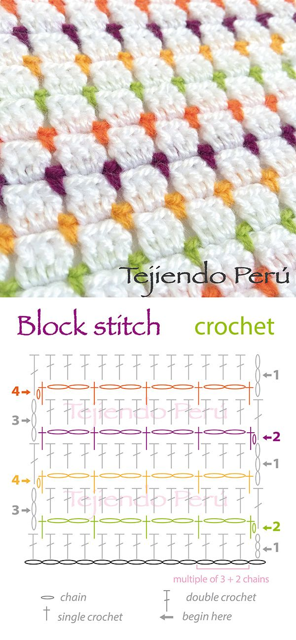 Crochet block stitch chart (pattern or diagram)! Beautiful and easy ...