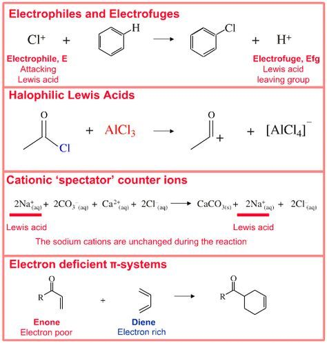 lewis acid base reaction chemistry chemogenesis organic