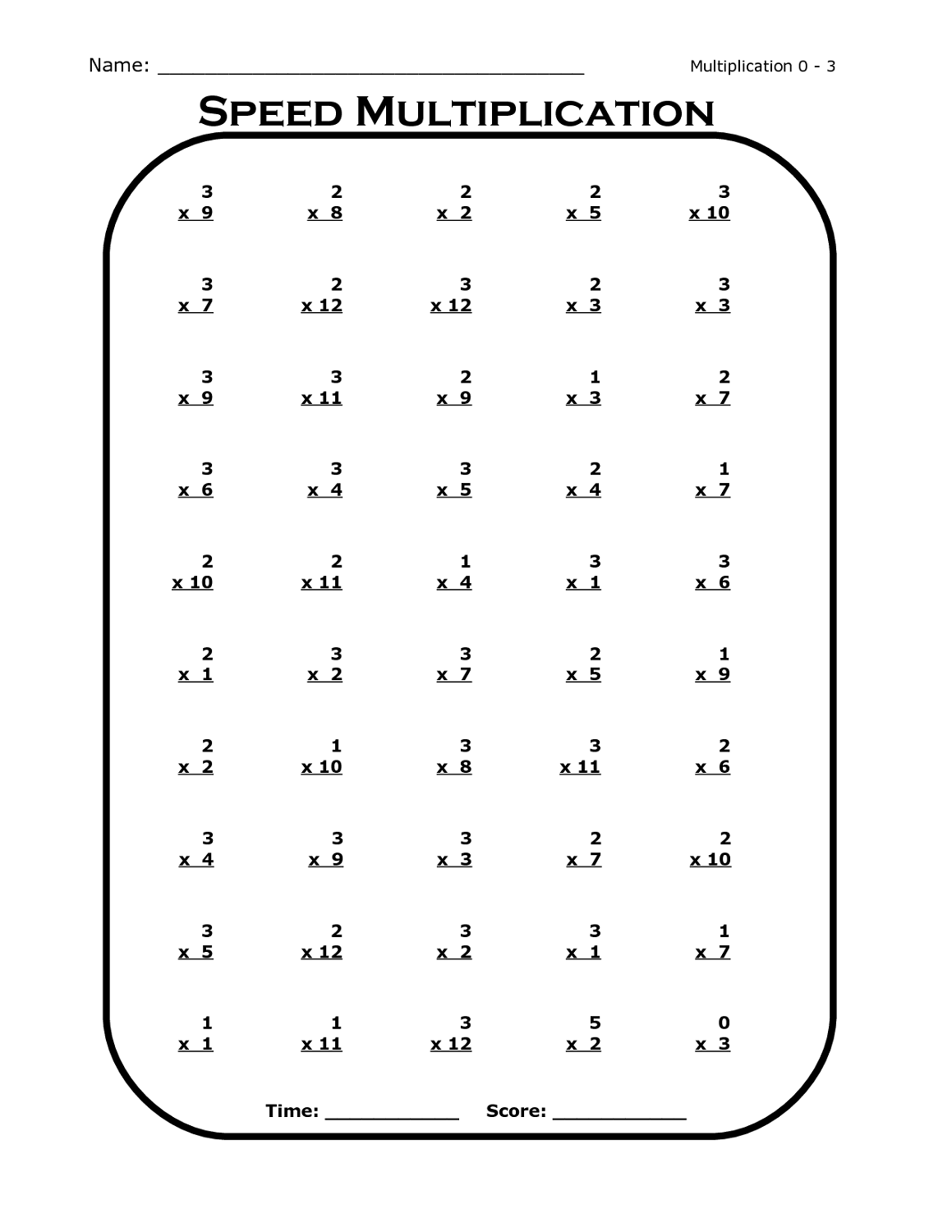 Times Tables Drills Sheet
