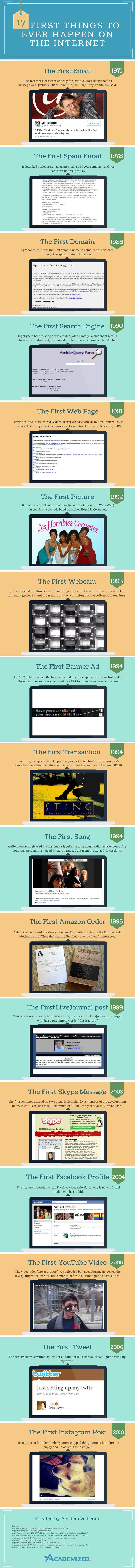 17 First Things To Ever Happen On The Internet #Infographic
