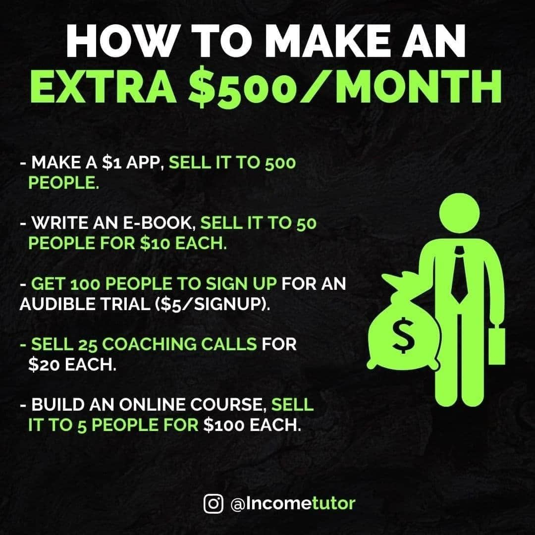 How to make an extra 500 a month in 2020 wealth