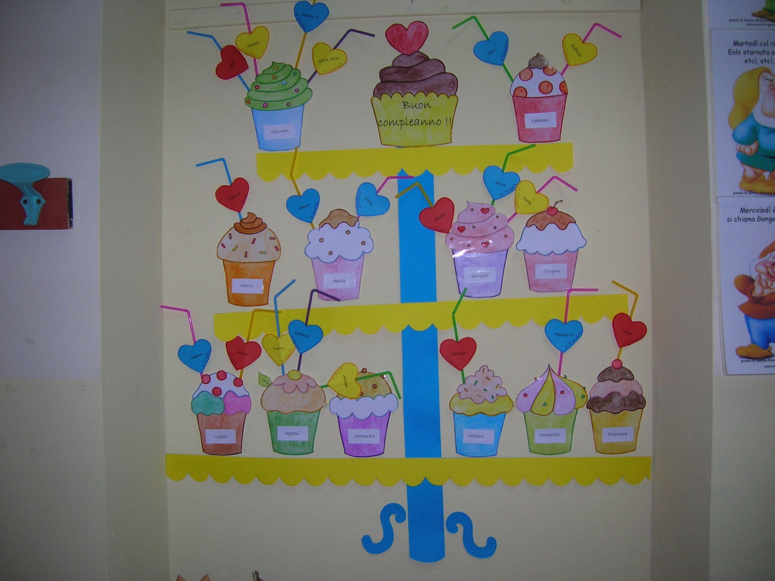 Cartellone dei compleanni nella mia scuola dell 39 infanzia for Cartelloni scuola infanzia