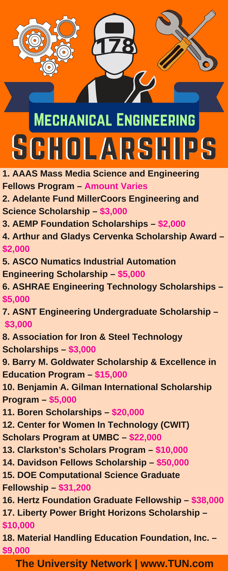 Mechanical Engineering Scholarships The University Network Scholarships For College Scholarships Education College