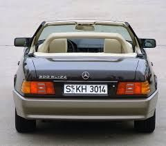 Image result for mercedes R 129