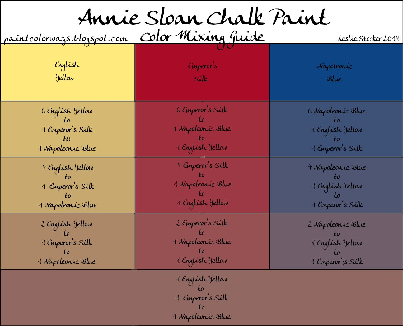 Colors of annie sloan chalk paint - Colorways Annie Sloan Chalk Paint Custom Color Recipe Mixing Guide Emperor S Silk English Yellow