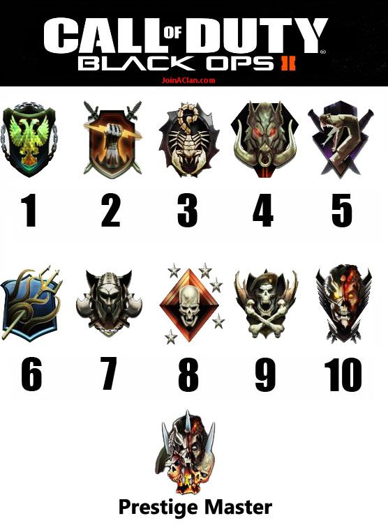 Call of Duty Black Ops 2 Prestige Emblems | Black Ops 2 ...