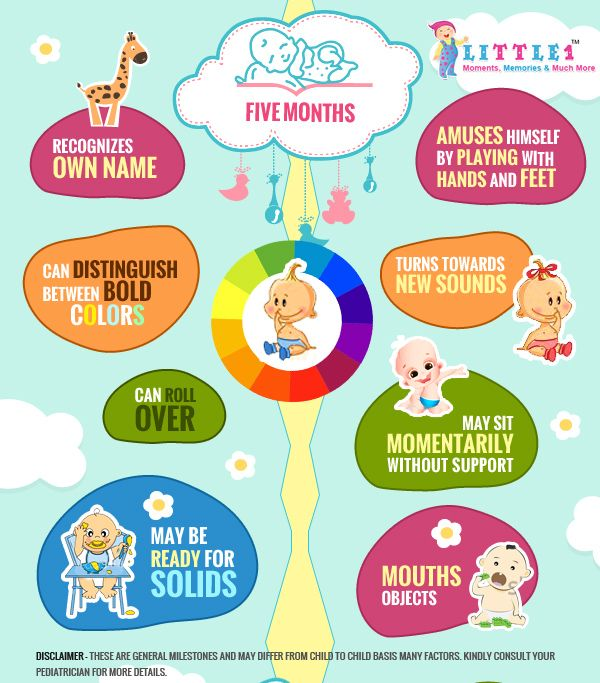 Milestones of 5 month old baby Baby Pinterest Babies - baby chart