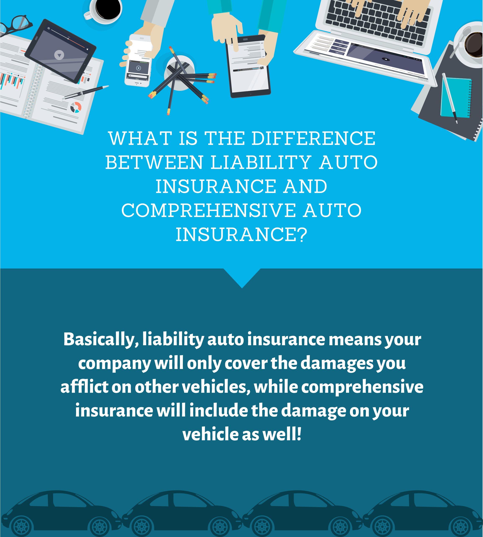 Home car insurance insurance benefits insurance