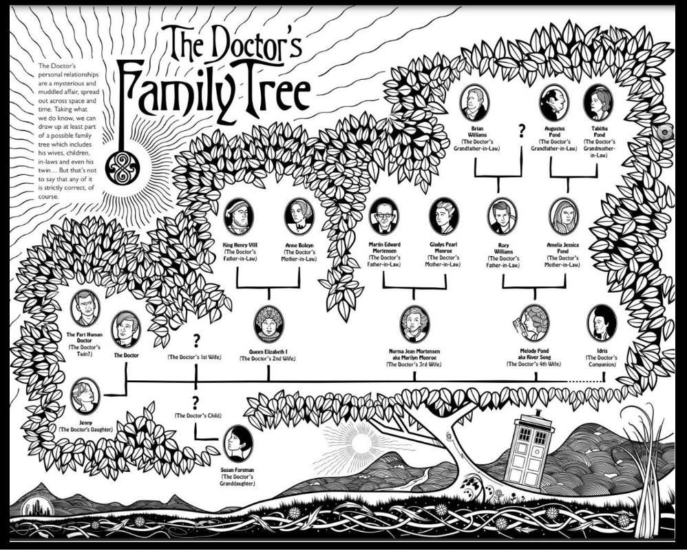 Doctor Who Family Tree | Doctor Who | Pinterest
