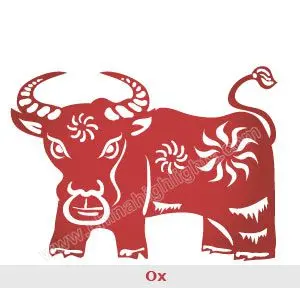 Year Of The Ox 2021 2009 1997 1985 1973 Luck And Personality In 2020 Ox Ox Chinese Zodiac Chinese Numerology