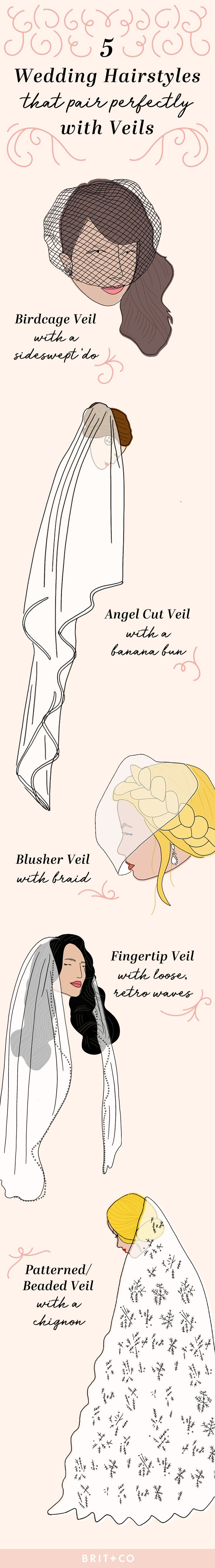 5 Wedding Hairstyles That Pair Perfectly With Veils Veil