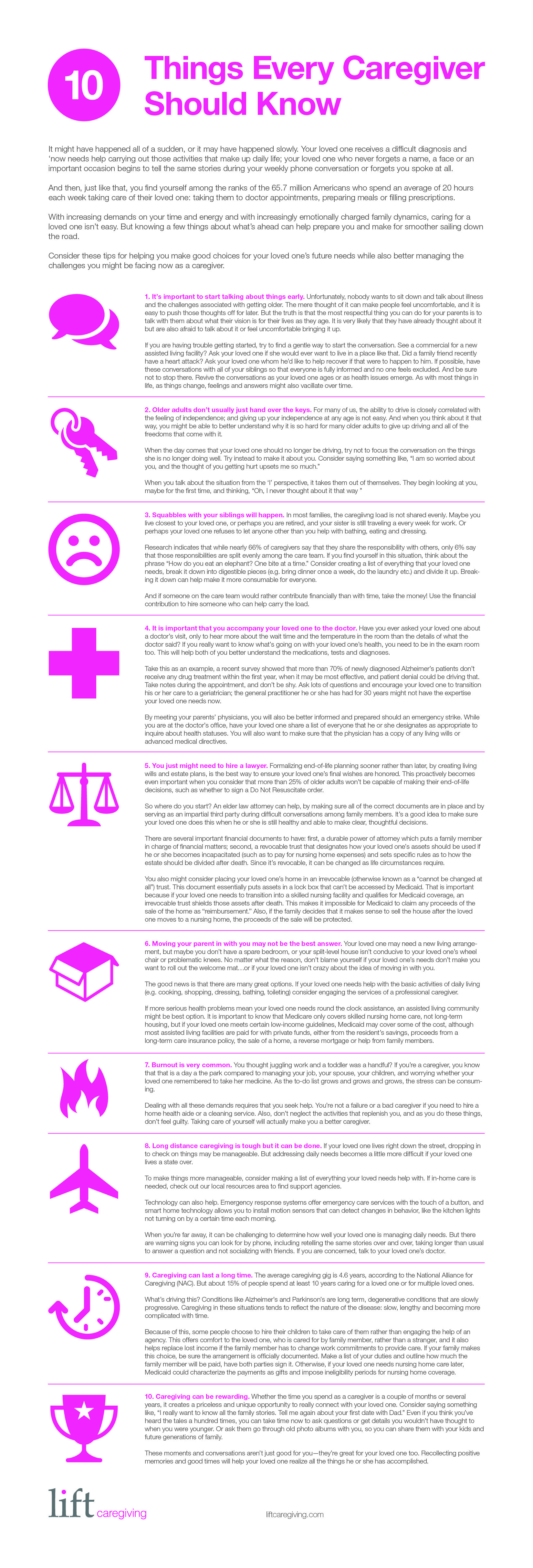 10 Things Every Caregiver Should Know Infographic Articles Lift Caregiving Caregiver Caregiver Resources Infographic