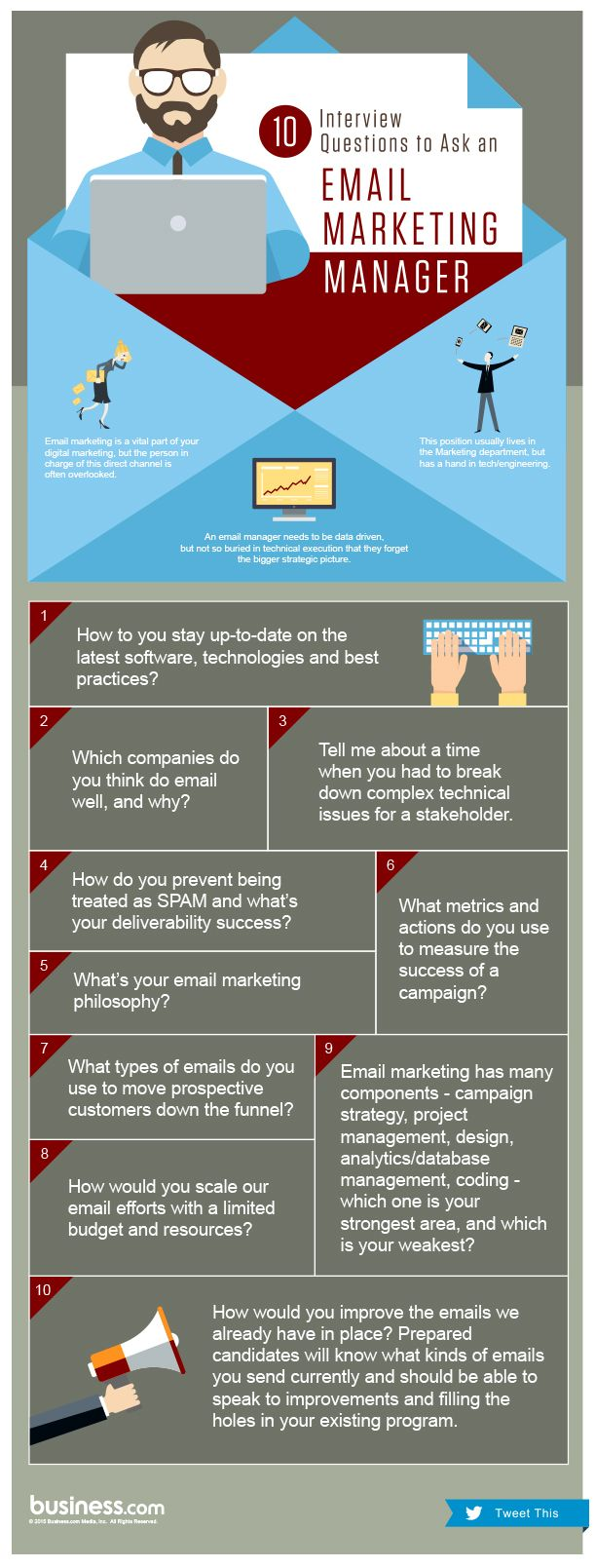 New Infographic Top Interview Questions To Ask An Email Marketing Manager