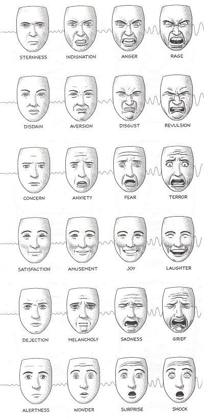 Emotions & Expressions du visage | bs | Pinterest | Drawings ...