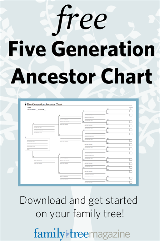 free forms five generation ancestor chart printable genealogy