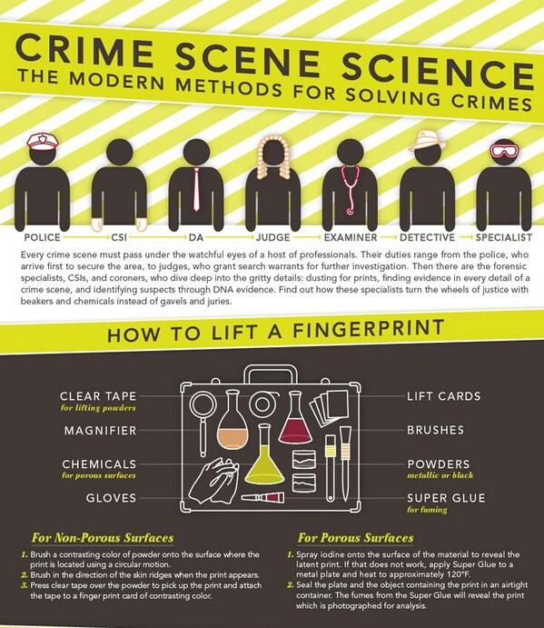 Pin By Vincent On Forensic Science Forensic Science Forensics What Is Forensic Science