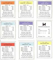 Image Result For Monopoly Property Cards Template