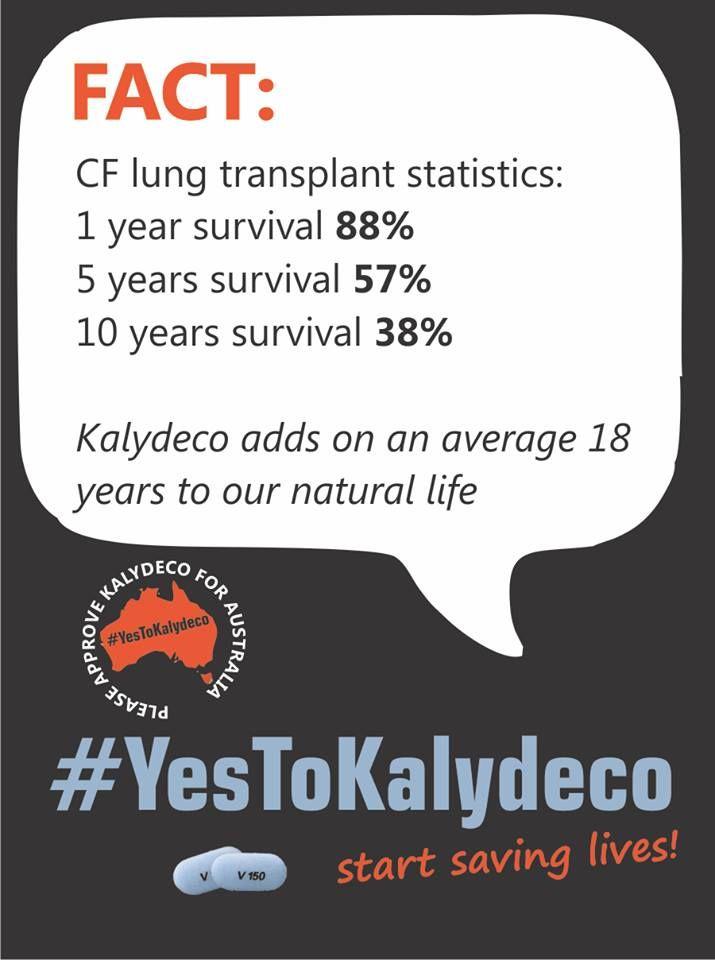 #YesToKalydeco